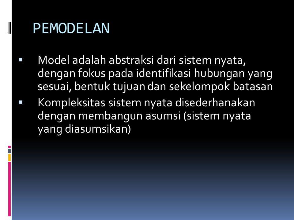 PEMODELAN  Model adalah abstraksi dari sistem nyata, dengan fokus pada identifikasi hubungan yang sesuai, bentuk tujuan dan sekelompok batasan  Komp