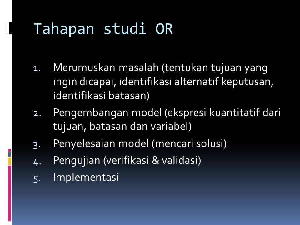 Tahapan studi OR 1. Merumuskan masalah (tentukan tujuan yang ingin dicapai, identifikasi alternatif keputusan, identifikasi batasan) 2. Pengembangan m