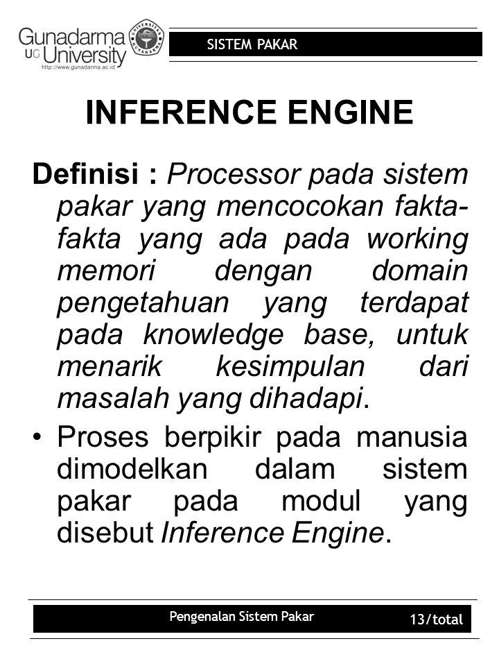 SISTEM PAKAR Pengenalan Sistem Pakar 13/total INFERENCE ENGINE Definisi : Processor pada sistem pakar yang mencocokan fakta- fakta yang ada pada working memori dengan domain pengetahuan yang terdapat pada knowledge base, untuk menarik kesimpulan dari masalah yang dihadapi.