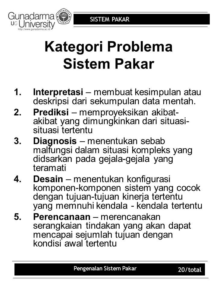 SISTEM PAKAR Pengenalan Sistem Pakar 20/total Kategori Problema Sistem Pakar 1.Interpretasi – membuat kesimpulan atau deskripsi dari sekumpulan data mentah.