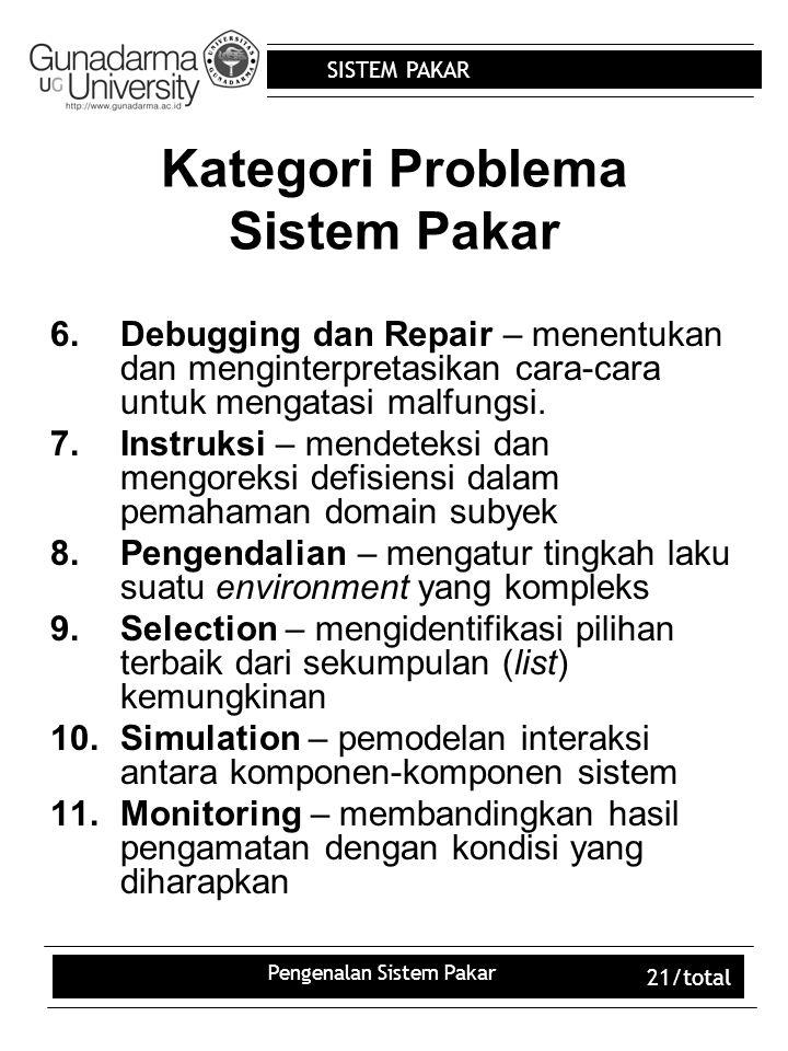 SISTEM PAKAR Pengenalan Sistem Pakar 21/total Kategori Problema Sistem Pakar 6.Debugging dan Repair – menentukan dan menginterpretasikan cara-cara untuk mengatasi malfungsi.