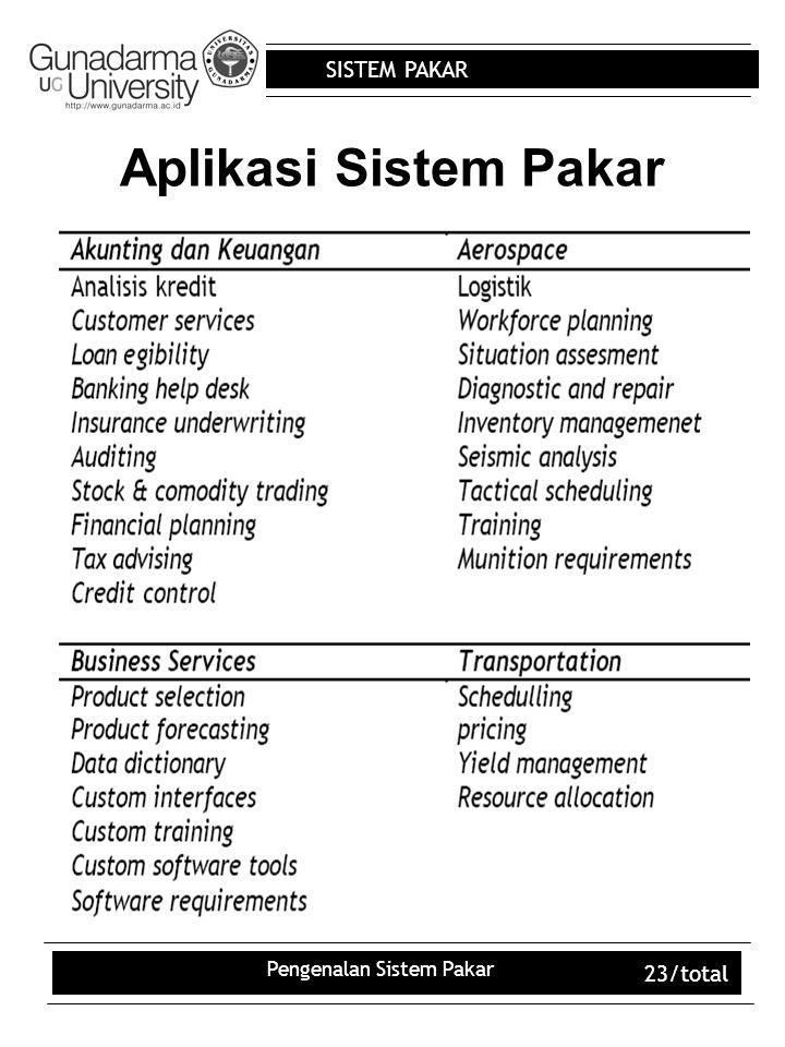 SISTEM PAKAR Pengenalan Sistem Pakar 23/total Aplikasi Sistem Pakar
