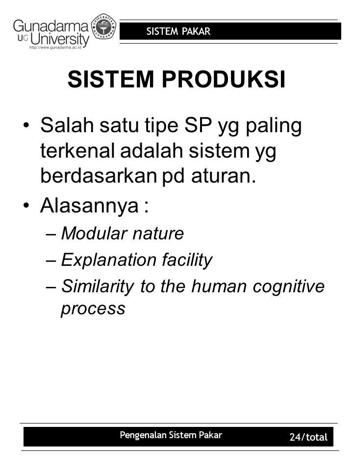 SISTEM PAKAR Pengenalan Sistem Pakar 24/total SISTEM PRODUKSI Salah satu tipe SP yg paling terkenal adalah sistem yg berdasarkan pd aturan.