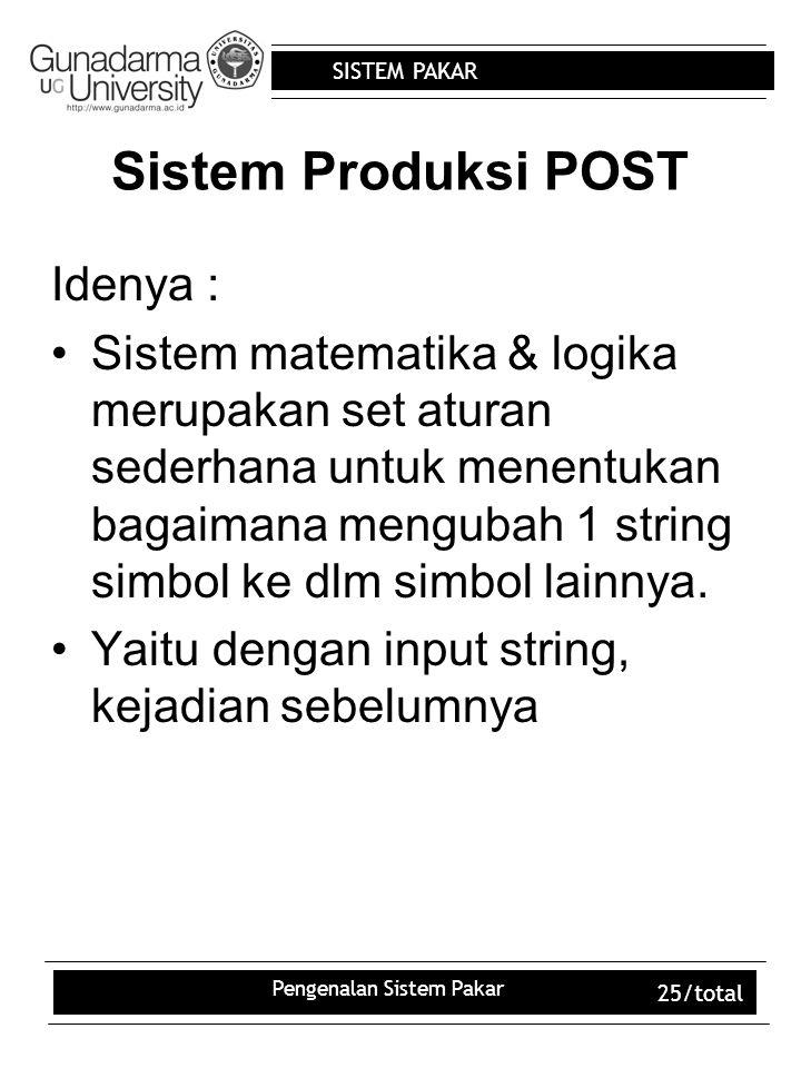 SISTEM PAKAR Pengenalan Sistem Pakar 25/total Sistem Produksi POST Idenya : Sistem matematika & logika merupakan set aturan sederhana untuk menentukan bagaimana mengubah 1 string simbol ke dlm simbol lainnya.