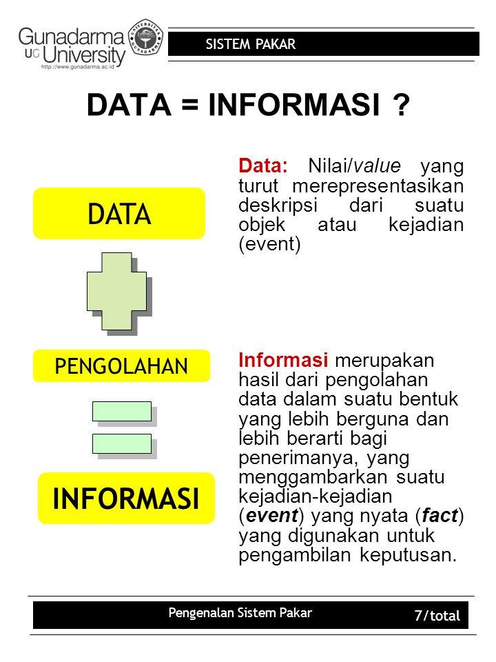 SISTEM PAKAR Pengenalan Sistem Pakar 7/total DATA = INFORMASI .