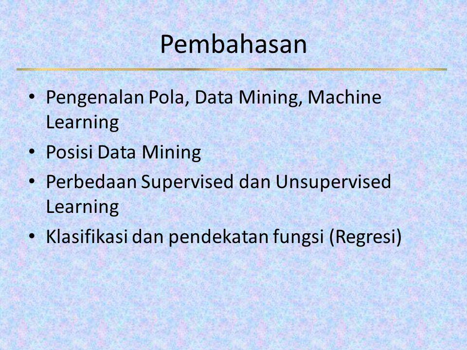 Pembahasan Pengenalan Pola, Data Mining, Machine Learning Posisi Data Mining Perbedaan Supervised dan Unsupervised Learning Klasifikasi dan pendekatan
