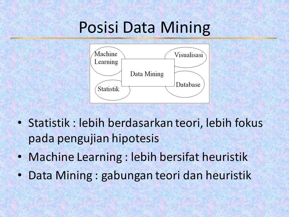 Posisi Data Mining Statistik : lebih berdasarkan teori, lebih fokus pada pengujian hipotesis Machine Learning : lebih bersifat heuristik Data Mining :