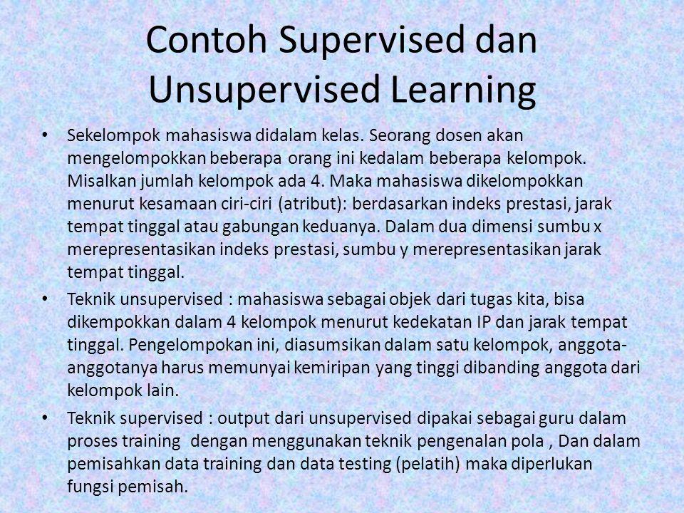 Contoh Supervised dan Unsupervised Learning Sekelompok mahasiswa didalam kelas. Seorang dosen akan mengelompokkan beberapa orang ini kedalam beberapa