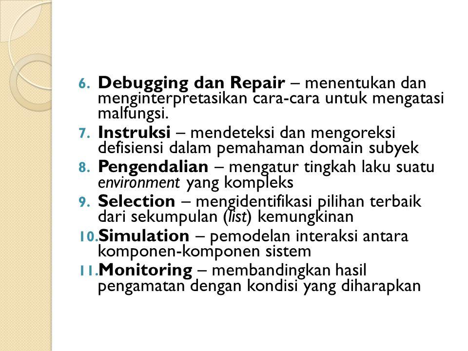 Kategori Problema Sistem Pakar Kategori Problema Sistem Pakar secara umum: 1.