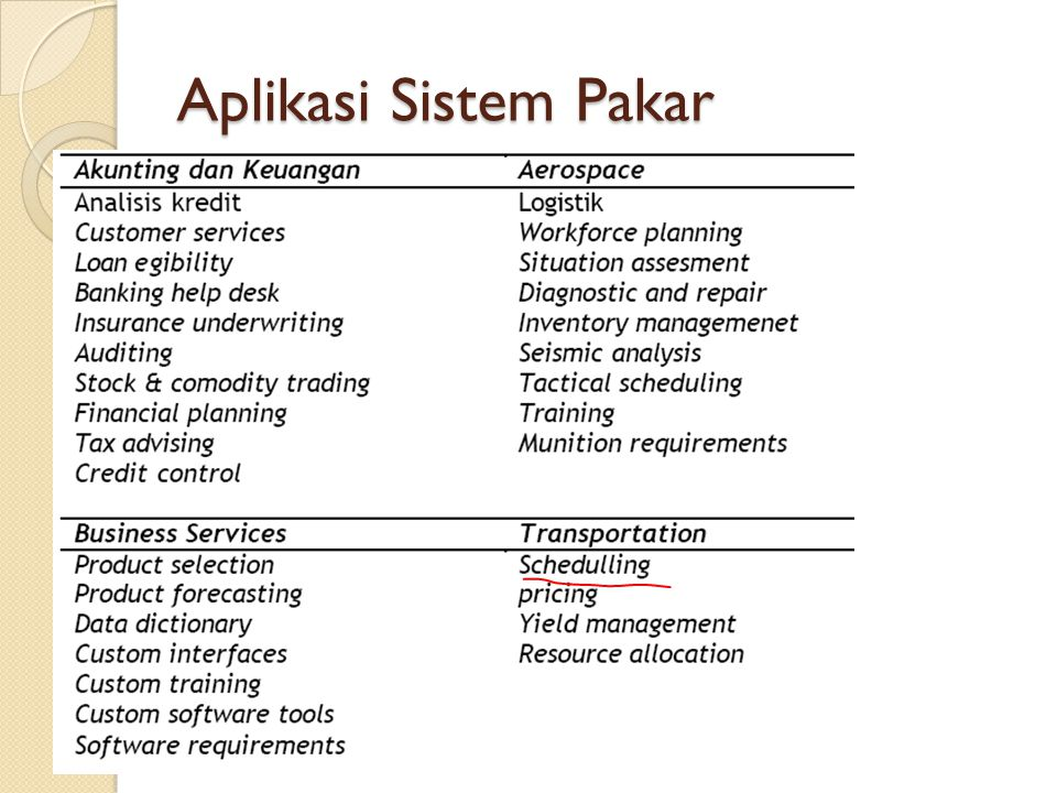 Aplikasi Sistem Pakar