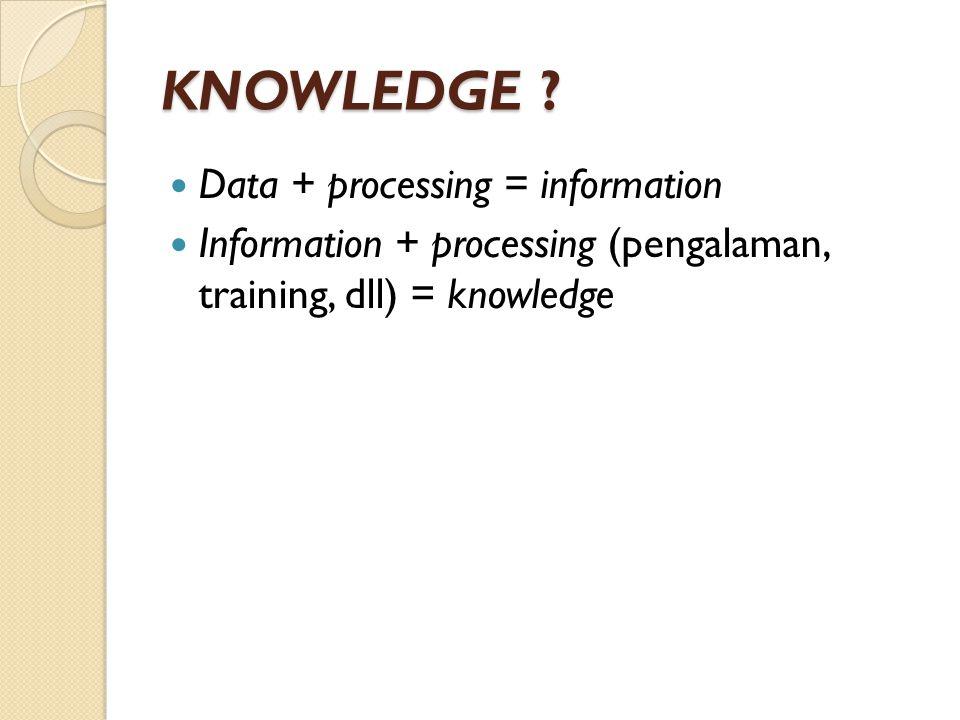 PENGETAHUAN (KNOWLEDGE) INFORMASI PENGOLAHAN PENGETAHUAN pengalaman, pelatihan