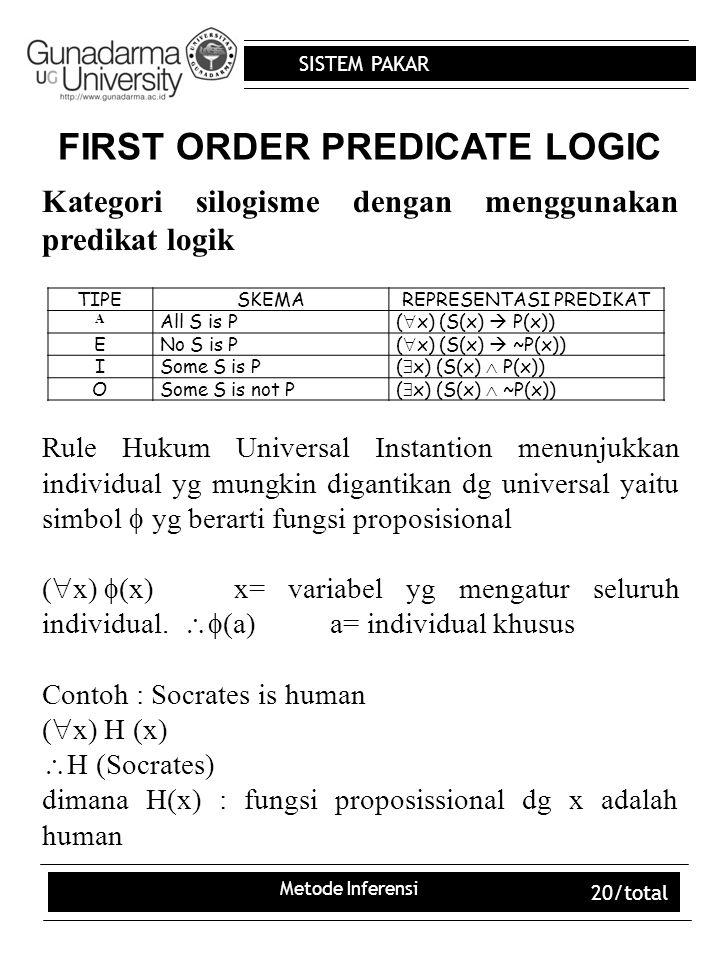 SISTEM PAKAR Metode Inferensi 20/total FIRST ORDER PREDICATE LOGIC Kategori silogisme dengan menggunakan predikat logik TIPESKEMAREPRESENTASI PREDIKAT