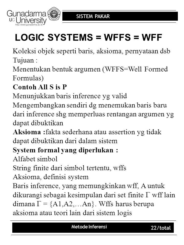 SISTEM PAKAR Metode Inferensi 22/total LOGIC SYSTEMS = WFFS = WFF Koleksi objek seperti baris, aksioma, pernyataan dsb Tujuan : Menentukan bentuk argu