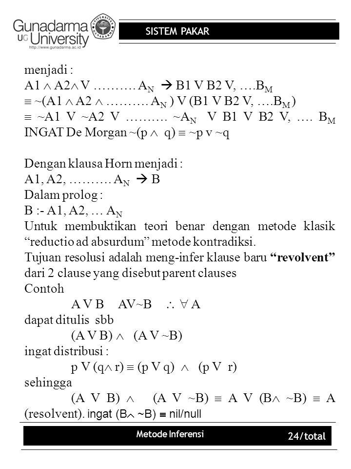 SISTEM PAKAR Metode Inferensi 24/total menjadi : A1  A2  V ………. A N  B1 V B2 V, ….B M  ~(A1  A2  ………. A N ) V (B1 V B2 V, ….B M )  ~A1 V ~A2 V