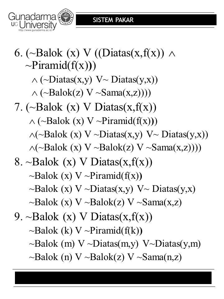 SISTEM PAKAR 6. (~Balok (x) V ((Diatas(x,f(x))  ~Piramid(f(x)))  (~Diatas(x,y) V~ Diatas(y,x))  (~Balok(z) V ~Sama(x,z)))) 7. (~Balok (x) V Diatas(