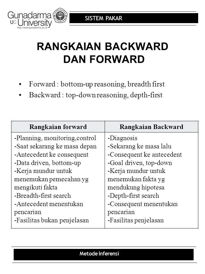 SISTEM PAKAR RANGKAIAN BACKWARD DAN FORWARD Forward : bottom-up reasoning, breadth first Backward : top-down reasoning, depth-first Rangkaian forwardR