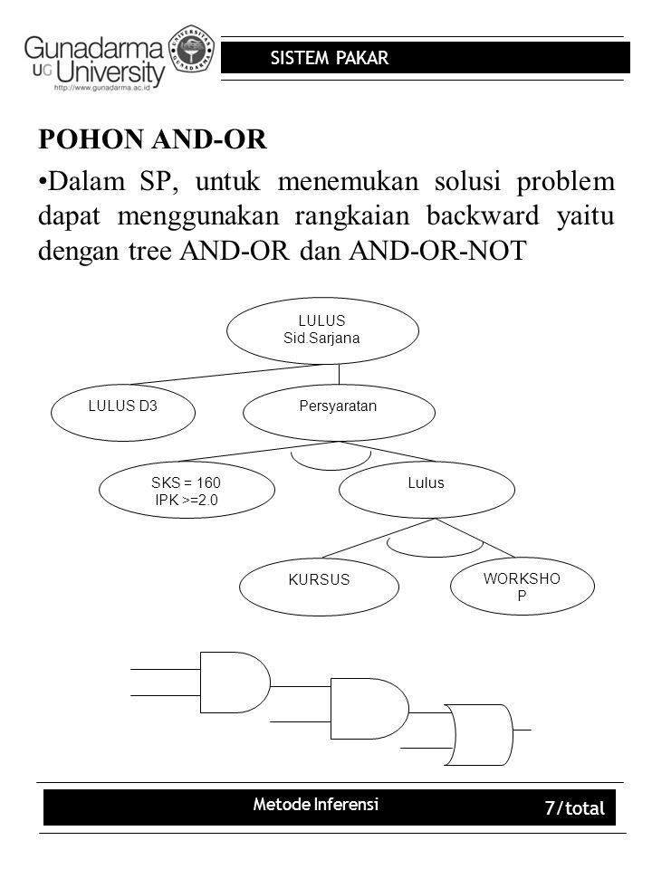 SISTEM PAKAR Metode Inferensi 7/total POHON AND-OR Dalam SP, untuk menemukan solusi problem dapat menggunakan rangkaian backward yaitu dengan tree AND