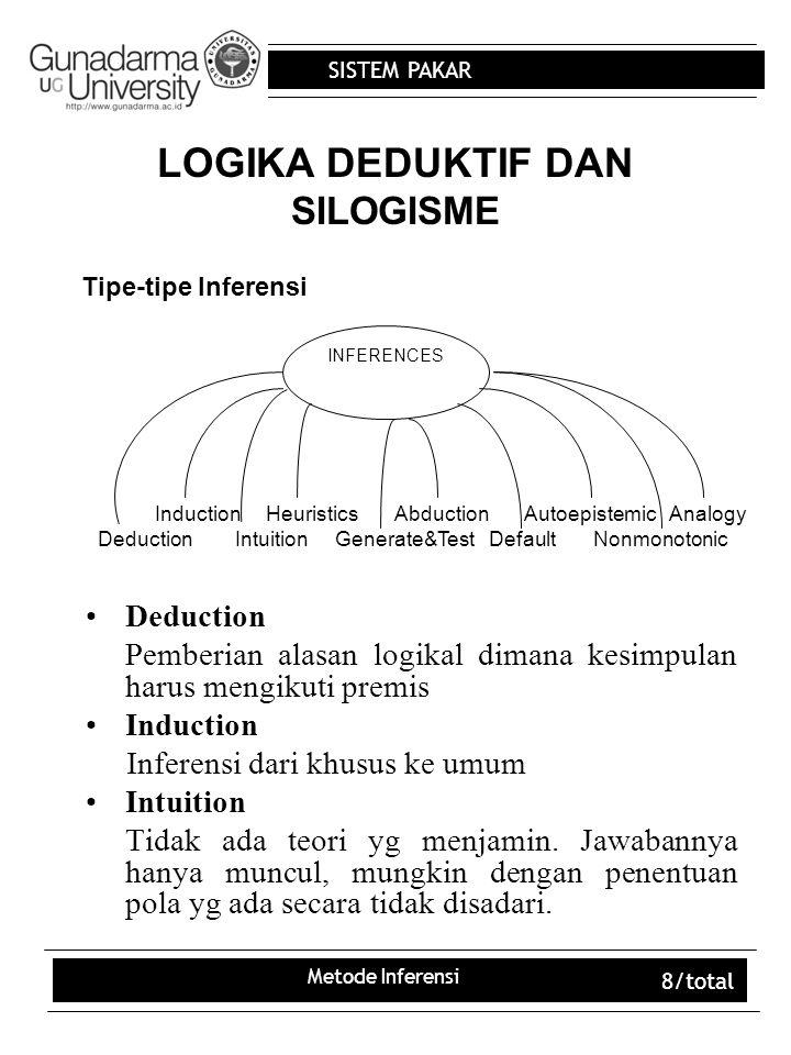 SISTEM PAKAR Metode Inferensi 8/total Deduction Pemberian alasan logikal dimana kesimpulan harus mengikuti premis Induction Inferensi dari khusus ke u