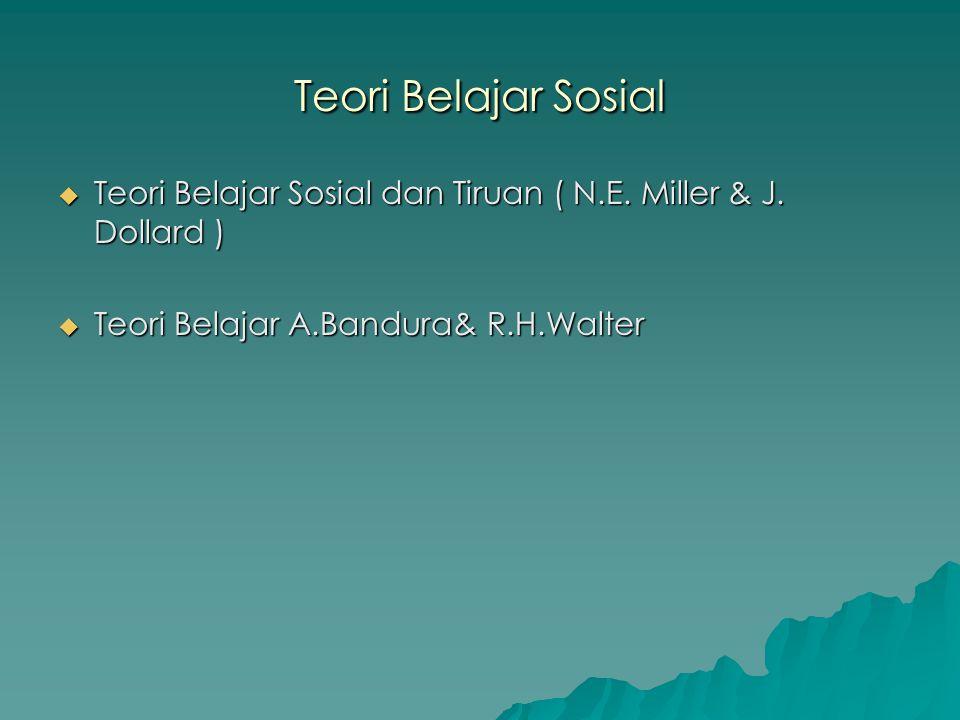Teori Belajar Sosial  Teori Belajar Sosial dan Tiruan ( N.E. Miller & J. Dollard )  Teori Belajar A.Bandura& R.H.Walter