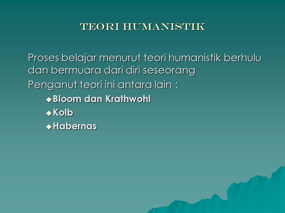 Teori Humanistik Proses belajar menurut teori humanistik berhulu dan bermuara dari diri seseorang Penganut teori ini antara lain :  Bloom dan Krathwohl  Kolb  Habernas