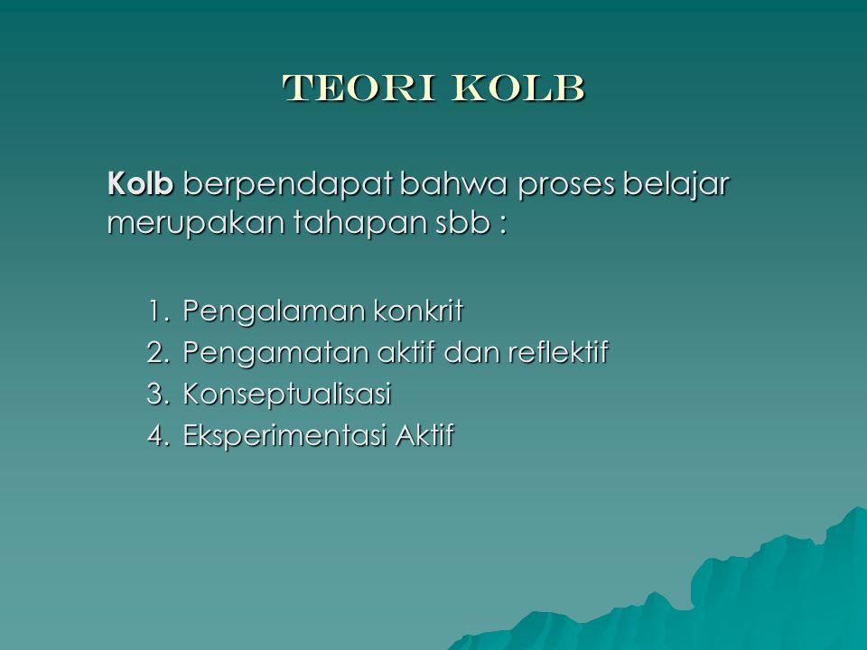 Teori Kolb Kolb berpendapat bahwa proses belajar merupakan tahapan sbb : 1.Pengalaman konkrit 2.Pengamatan aktif dan reflektif 3.Konseptualisasi 4.Eksperimentasi Aktif