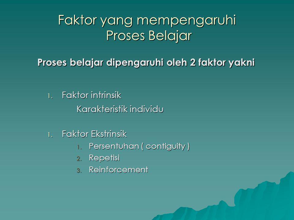 Faktor yang mempengaruhi Proses Belajar Proses belajar dipengaruhi oleh 2 faktor yakni 1.