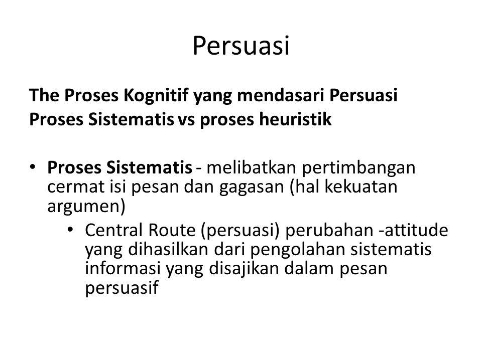Persuasi The Proses Kognitif yang mendasari Persuasi Proses Sistematis vs proses heuristik Proses Sistematis - melibatkan pertimbangan cermat isi pesa