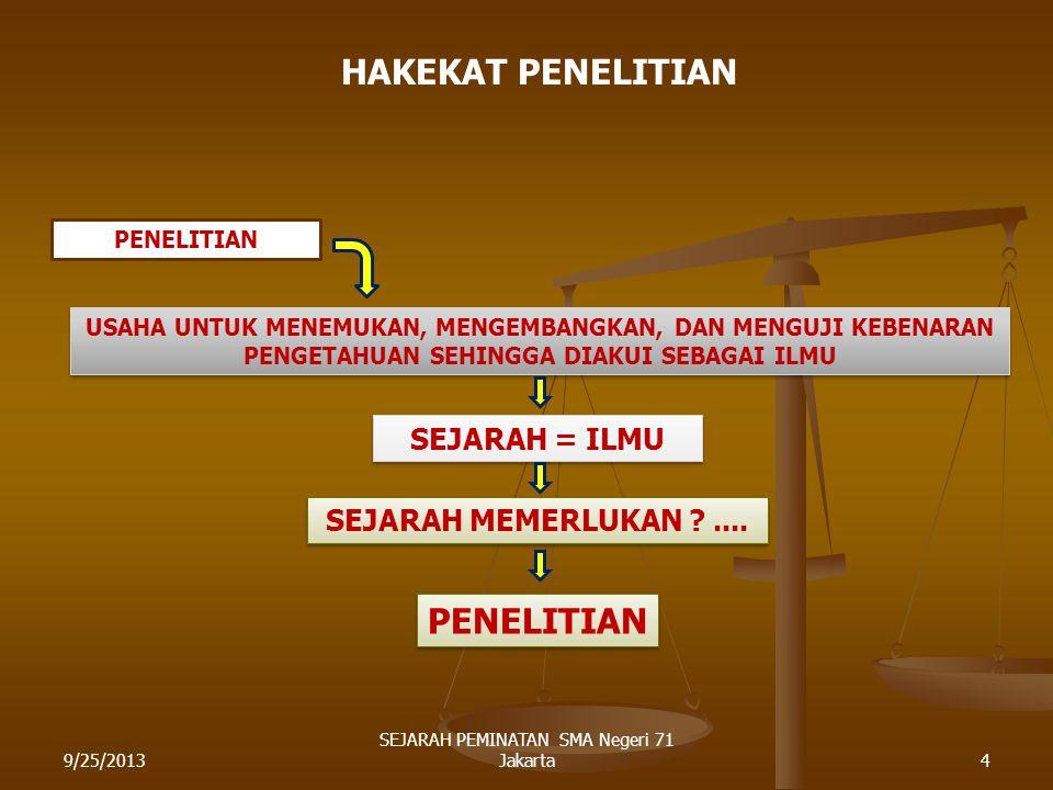 METODE PEMBELAJARAN Pendekatan : Saintifik Strategi: Problem solving Metode : Ceramah, diskusi, tanya jawab dan penugasan Model Pembelajaran : Problem Based Introduction 9/25/20133 SEJARAH PEMINATAN SMA Negeri 71 Jakarta