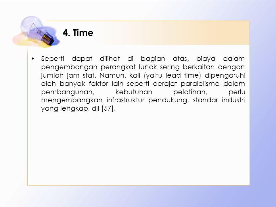 4. Time Seperti dapat dilihat di bagian atas, biaya dalam pengembangan perangkat lunak sering berkaitan dengan jumlah jam staf. Namun, kali (yaitu lea