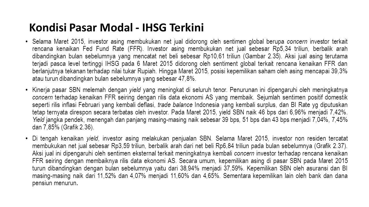Kondisi Pasar Modal - IHSG Terkini Selama Maret 2015, investor asing membukukan net jual didorong oleh sentimen global berupa concern investor terkait