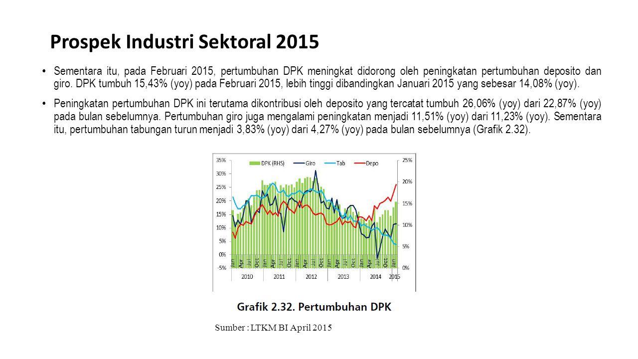 Prospek Industri Sektoral 2015 Sumber : LTKM BI April 2015 Sementara itu, pada Februari 2015, pertumbuhan DPK meningkat didorong oleh peningkatan pert
