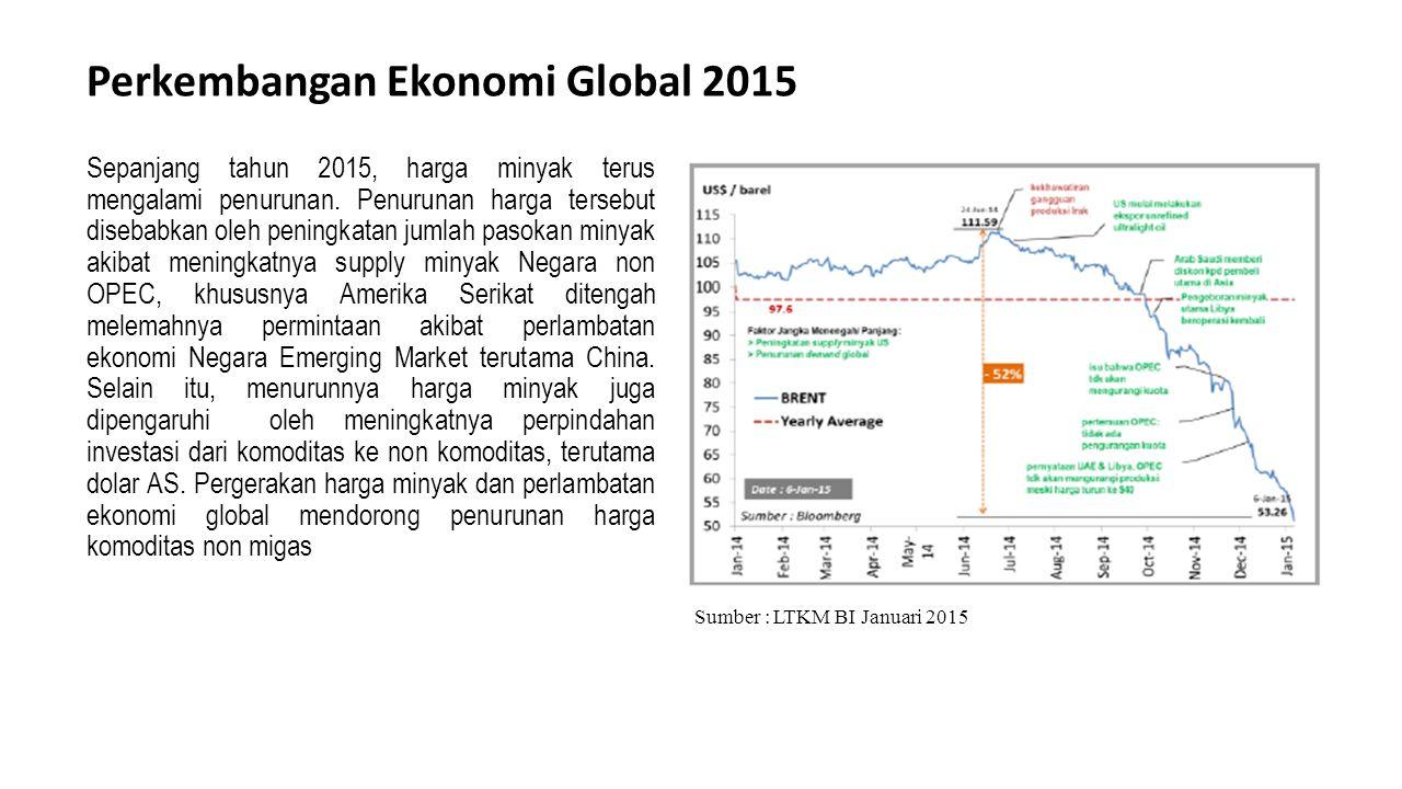 Perkembangan Ekonomi Global 2015 Sepanjang tahun 2015, harga minyak terus mengalami penurunan. Penurunan harga tersebut disebabkan oleh peningkatan ju