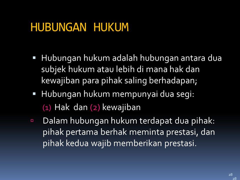28 HUBUNGAN HUKUM  Hubungan hukum adalah hubungan antara dua subjek hukum atau lebih di mana hak dan kewajiban para pihak saling berhadapan;  Hubung
