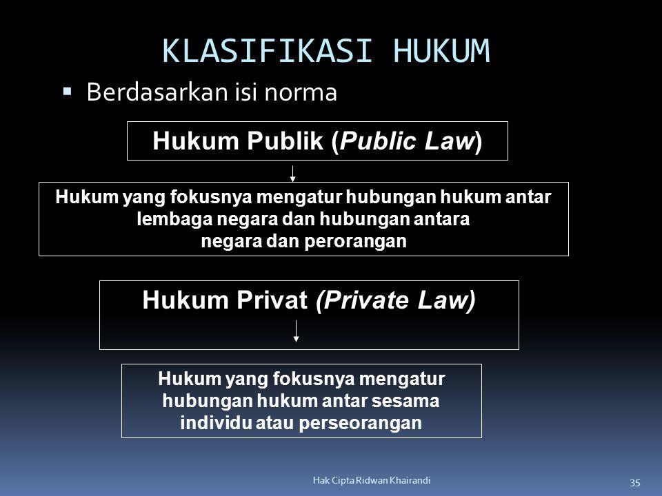 35 Hak Cipta Ridwan Khairandi Hukum Publik (Public Law) Hukum yang fokusnya mengatur hubungan hukum antar lembaga negara dan hubungan antara negara da