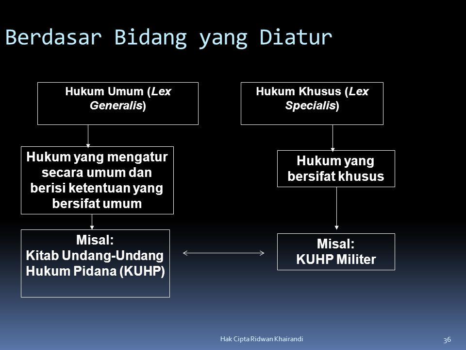 36 Hak Cipta Ridwan Khairandi Hukum Umum (Lex Generalis) Hukum Khusus (Lex Specialis) Hukum yang mengatur secara umum dan berisi ketentuan yang bersif