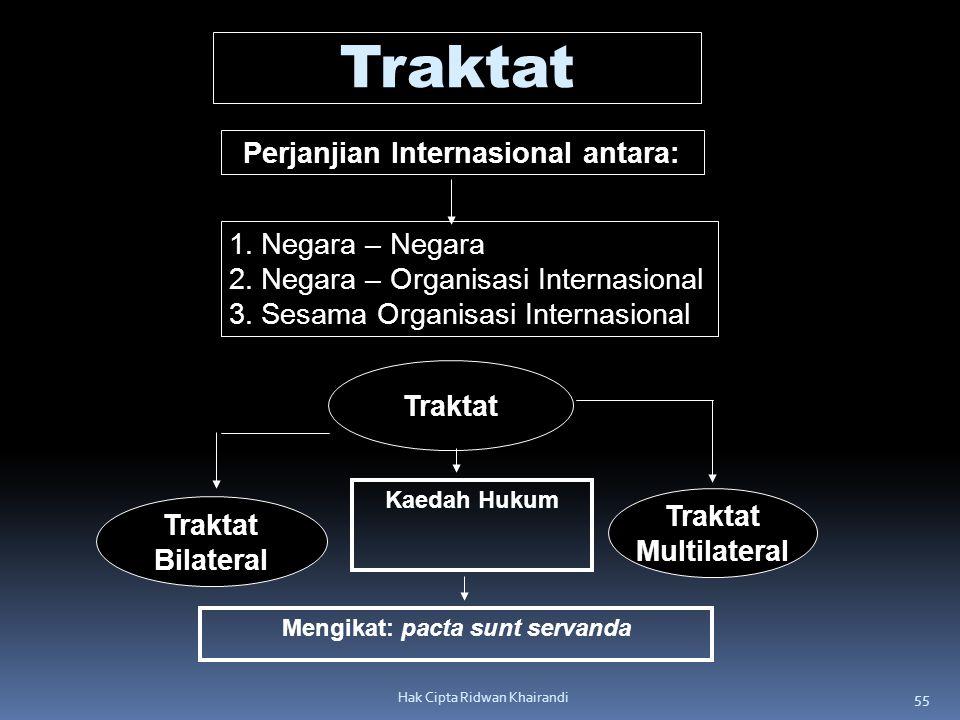 55 Hak Cipta Ridwan Khairandi Traktat Perjanjian Internasional antara: 1.Negara – Negara 2.Negara – Organisasi Internasional 3.Sesama Organisasi Inter