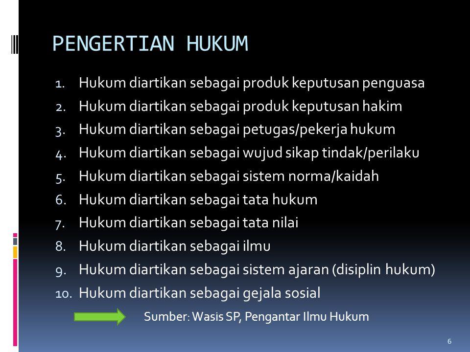 37 Hak Cipta Ridwan Khairandi Hukum yang isinya mengatur norma tertentu 1.Kitab Undang-undang Hukum Pidana (KUHP) 2.Kitab Undang-undang Hukum Perdata (KUHPerdata) 3.UU No.