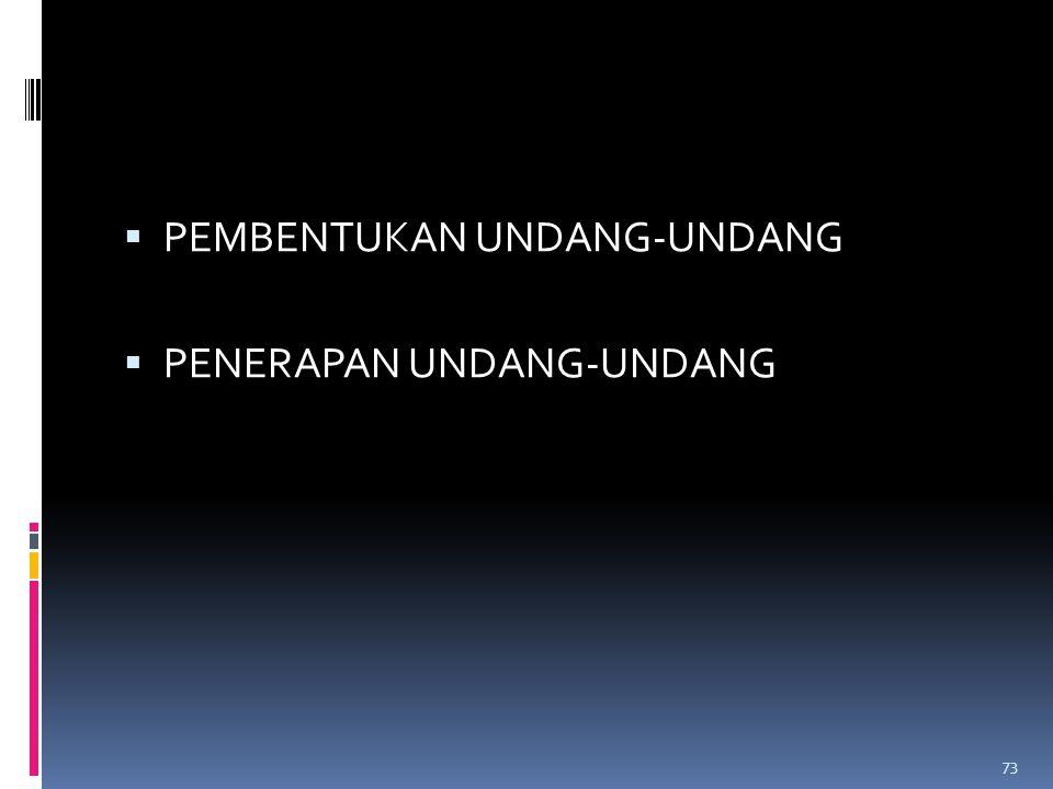  PEMBENTUKAN UNDANG-UNDANG  PENERAPAN UNDANG-UNDANG 73