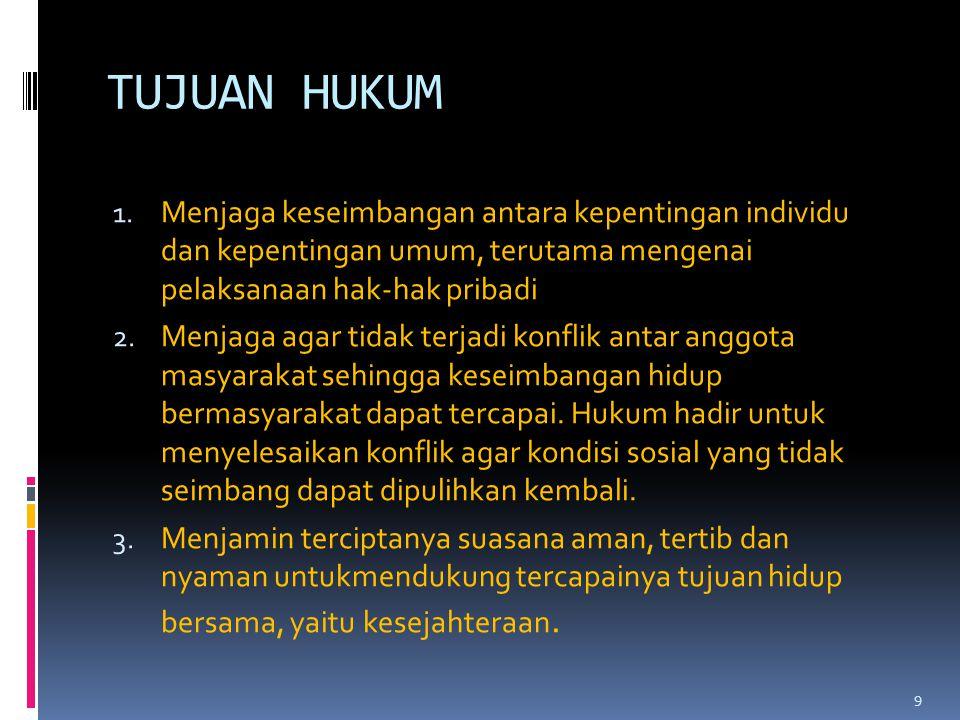 40 Hak Cipta Ridwan Khairandi Makna Hukum Tertulis Hukum yang dibuat secara formal Hukum yang dibuat oleh lembaga negara yang berwenang untuk itu Hukum yang dituangkan dalam bentuk peraturan perundang-undangan