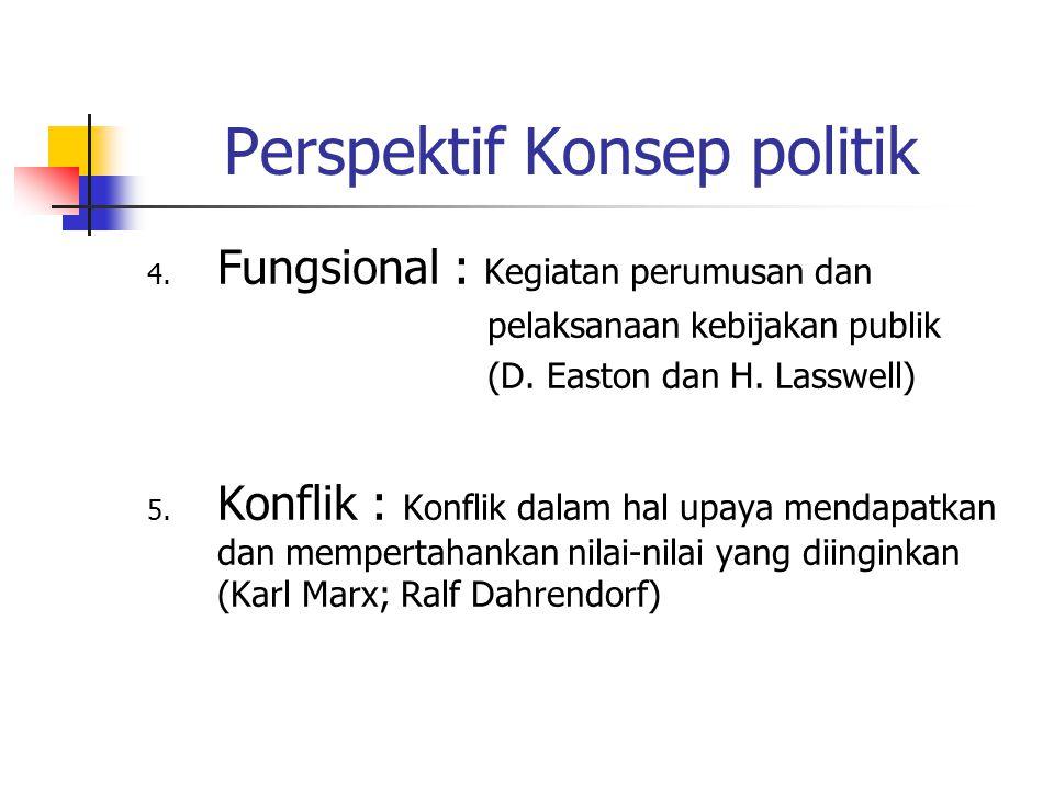 Perspektif Konsep politik 4.Fungsional : Kegiatan perumusan dan pelaksanaan kebijakan publik (D.