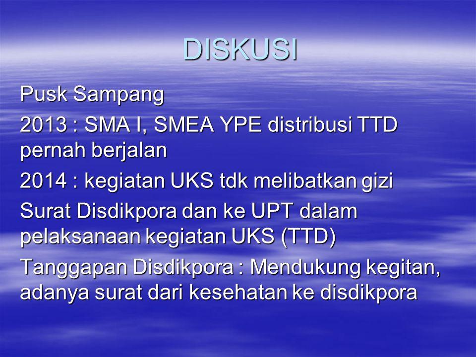 DISKUSI Pusk Sampang 2013 : SMA I, SMEA YPE distribusi TTD pernah berjalan 2014 : kegiatan UKS tdk melibatkan gizi Surat Disdikpora dan ke UPT dalam p