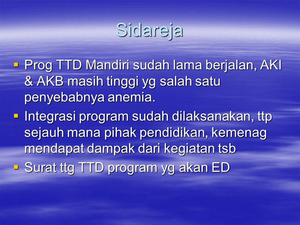 Sidareja  Prog TTD Mandiri sudah lama berjalan, AKI & AKB masih tinggi yg salah satu penyebabnya anemia.  Integrasi program sudah dilaksanakan, ttp