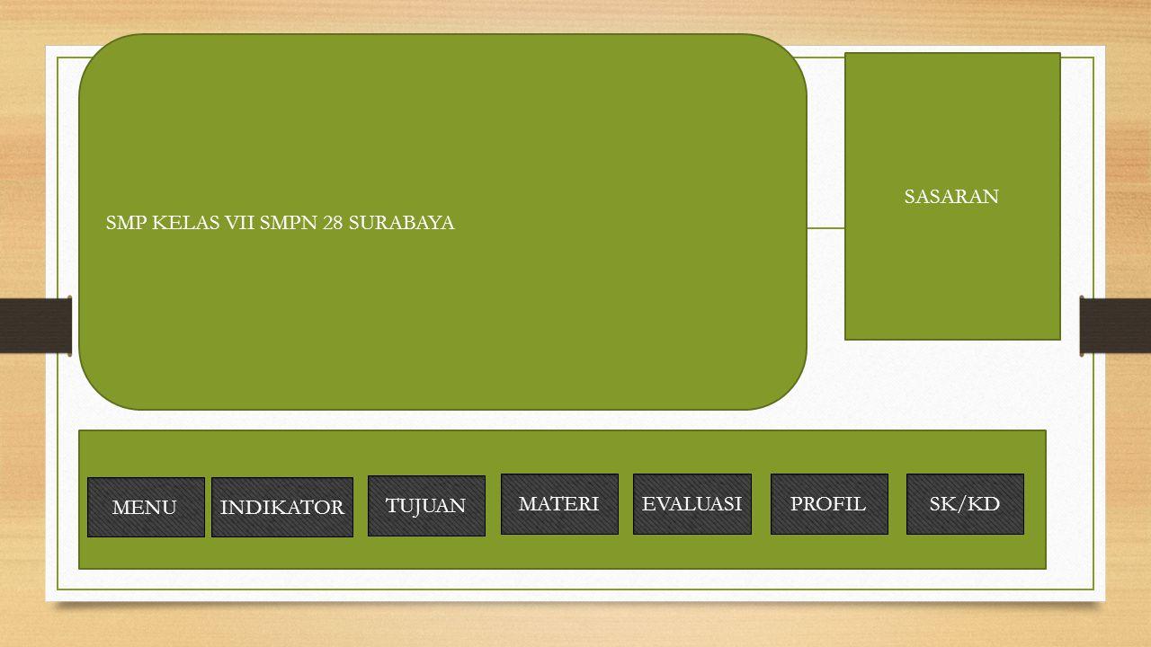 SMP KELAS VII SMPN 28 SURABAYA SASARAN MENUINDIKATOR MATERI TUJUAN SK/KDPROFILEVALUASI