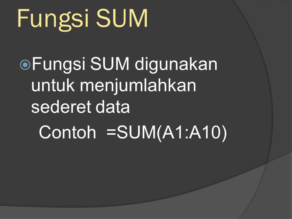 Fungsi SUM  Fungsi SUM digunakan untuk menjumlahkan sederet data Contoh =SUM(A1:A10)