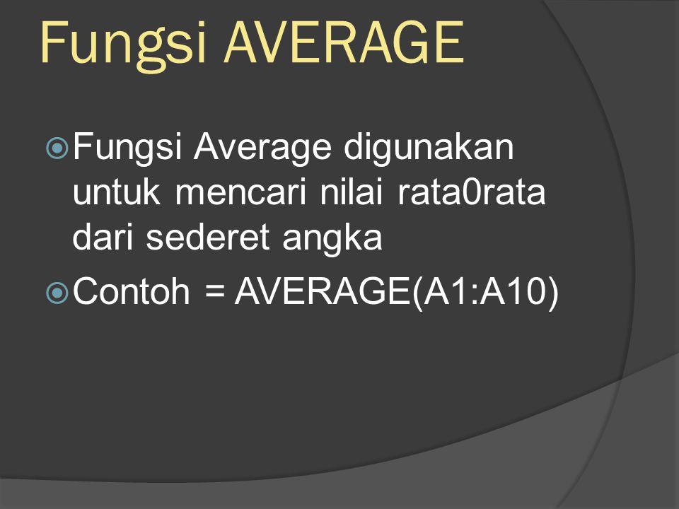 Fungsi AVERAGE  Fungsi Average digunakan untuk mencari nilai rata0rata dari sederet angka  Contoh = AVERAGE(A1:A10)