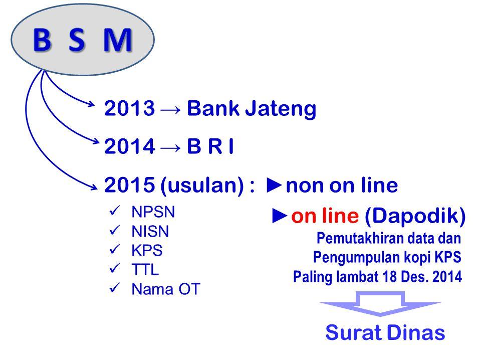 2013 → Bank Jateng 2014 → B R I 2015 (usulan) : ► non on line ► on line (Dapodik) Pemutakhiran data dan Pengumpulan kopi KPS Paling lambat 18 Des. 201