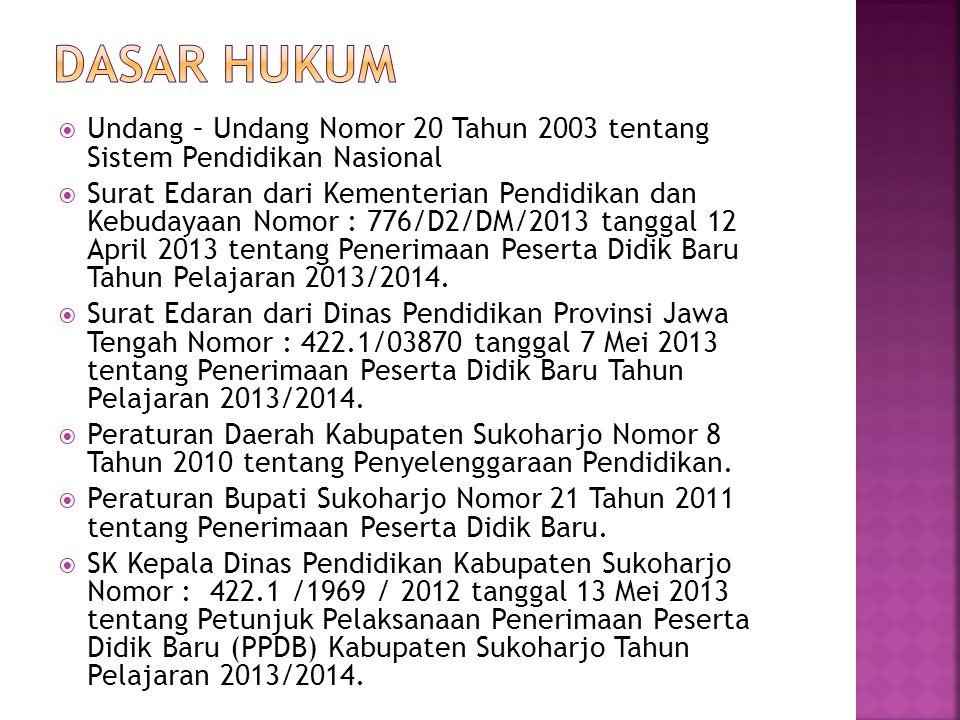  Undang – Undang Nomor 20 Tahun 2003 tentang Sistem Pendidikan Nasional  Surat Edaran dari Kementerian Pendidikan dan Kebudayaan Nomor : 776/D2/DM/2013 tanggal 12 April 2013 tentang Penerimaan Peserta Didik Baru Tahun Pelajaran 2013/2014.