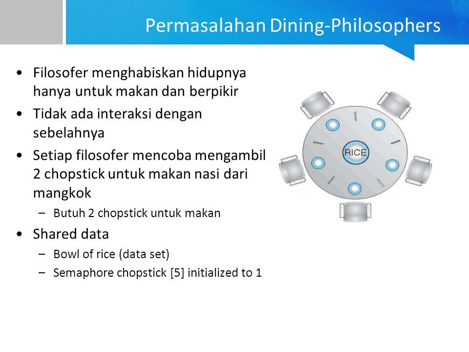 Permasalahan Dining-Philosophers Filosofer menghabiskan hidupnya hanya untuk makan dan berpikir Tidak ada interaksi dengan sebelahnya Setiap filosofer