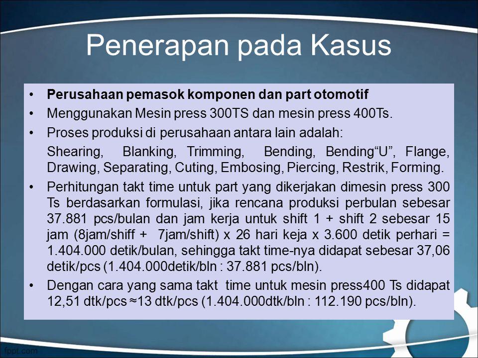 Penerapan pada Kasus Perusahaan pemasok komponen dan part otomotif Menggunakan Mesin press 300TS dan mesin press 400Ts.