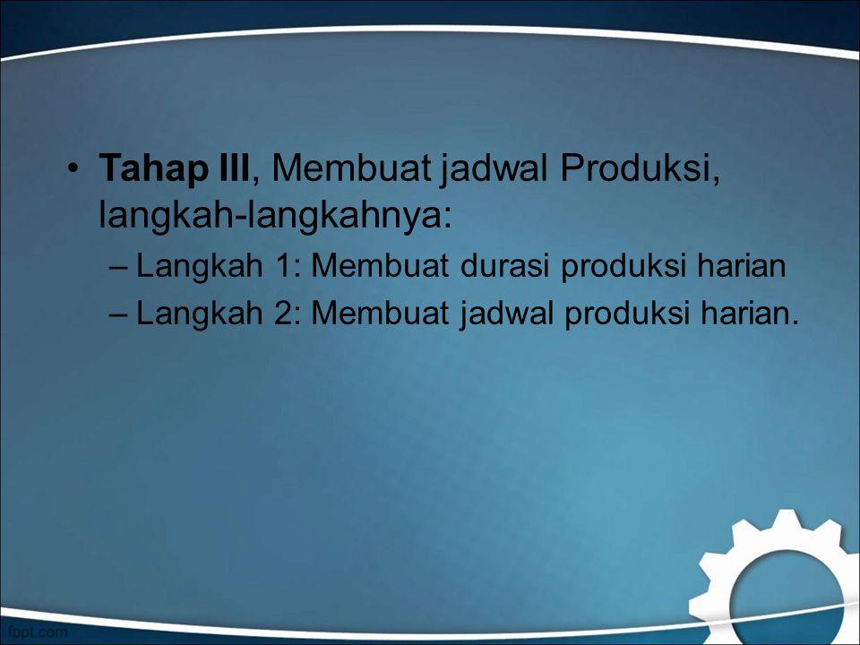 Tahap III, Membuat jadwal Produksi, langkah-langkahnya: –Langkah 1: Membuat durasi produksi harian –Langkah 2: Membuat jadwal produksi harian.